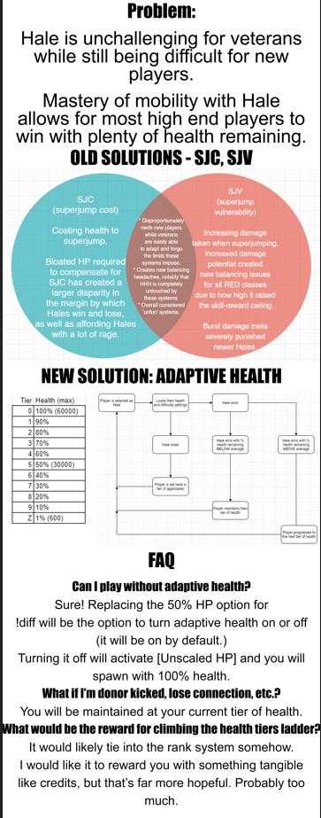 AdaptiveHealthS.png